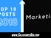 Top 10 Posts of 2018: Marketing Edition