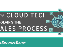 7 Ways Cloud Tech is Evolving The Sales Process