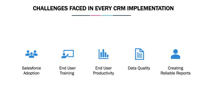 """, Défis rencontrés dans chaque implémentation Salesforce – Quelles sont les vraies causes?<span class=""""wtr-time-wrap after-title""""><span class=""""wtr-time-number"""">8</span> minutes de lecture</span>"""