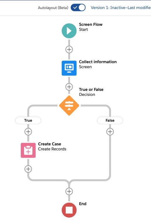 """, 10 nouvelles fonctionnalités de Salesforce Flow à souligner dans Winter &rsquo;21<span class=""""wtr-time-wrap after-title""""><span class=""""wtr-time-number"""">6</span> minutes de lecture</span>"""