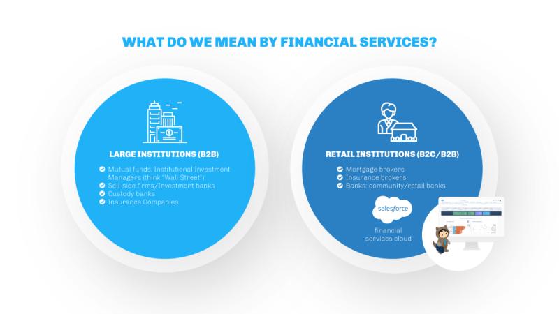 """, Services financiers et Salesforce – Ce que vous devez savoir en 2021<span class=""""wtr-time-wrap after-title""""><span class=""""wtr-time-number"""">13</span> minutes de lecture</span>"""
