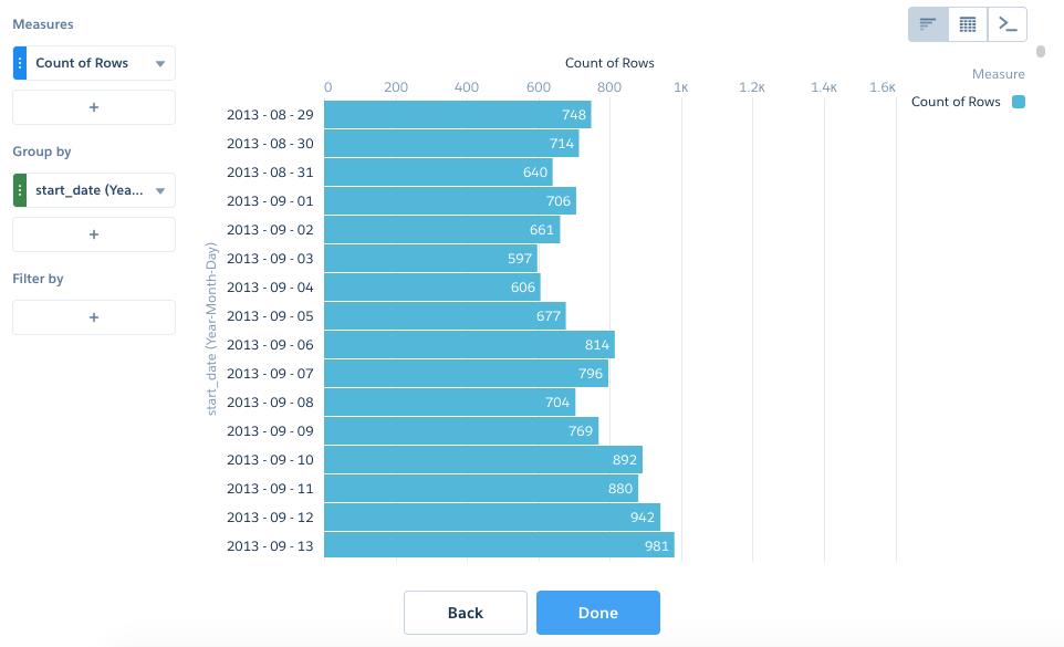 Results Binding in a Text Widget – salesforceblogger com