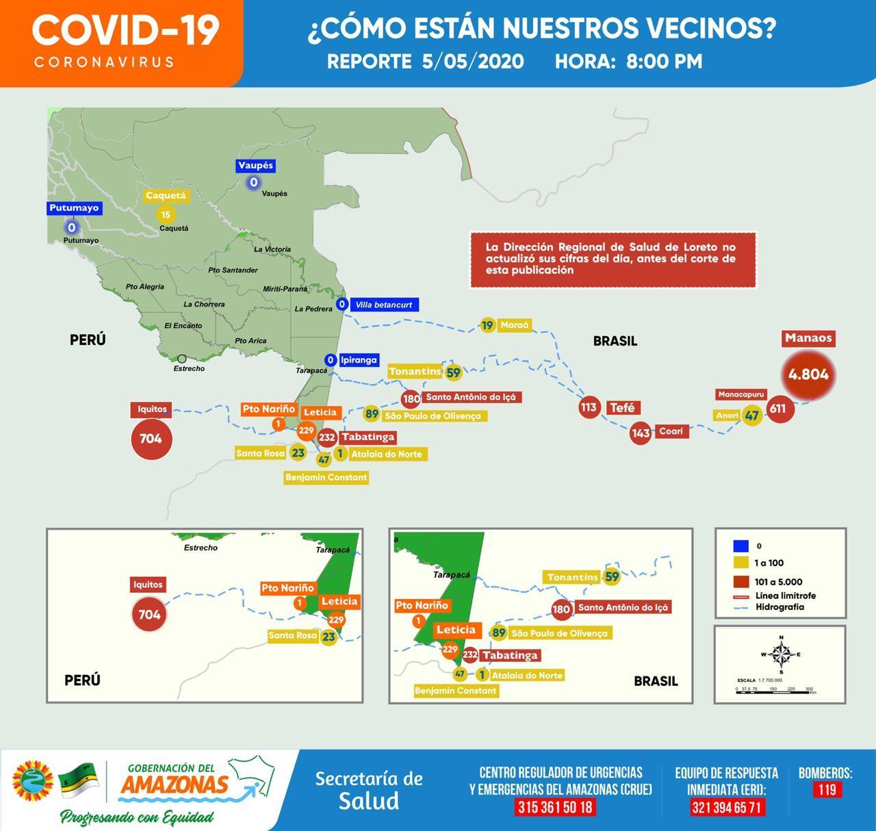 Reporte COVID-19 Secretaría de Salud del Amazonas, Colombia Brasil Peru