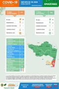 Reporte COVID-19 Amazonas (Colombia), Secretaría de Salud del Amazonas (5-5-20)
