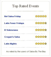 Top 5 Salsa Events
