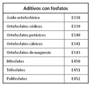 Aditivos con fosfatos