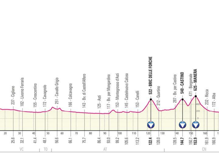 Lunedì 10 maggio il 104° Giro d'Italia transiterà da Salussola