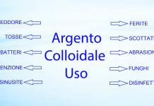 argento colloidale uso