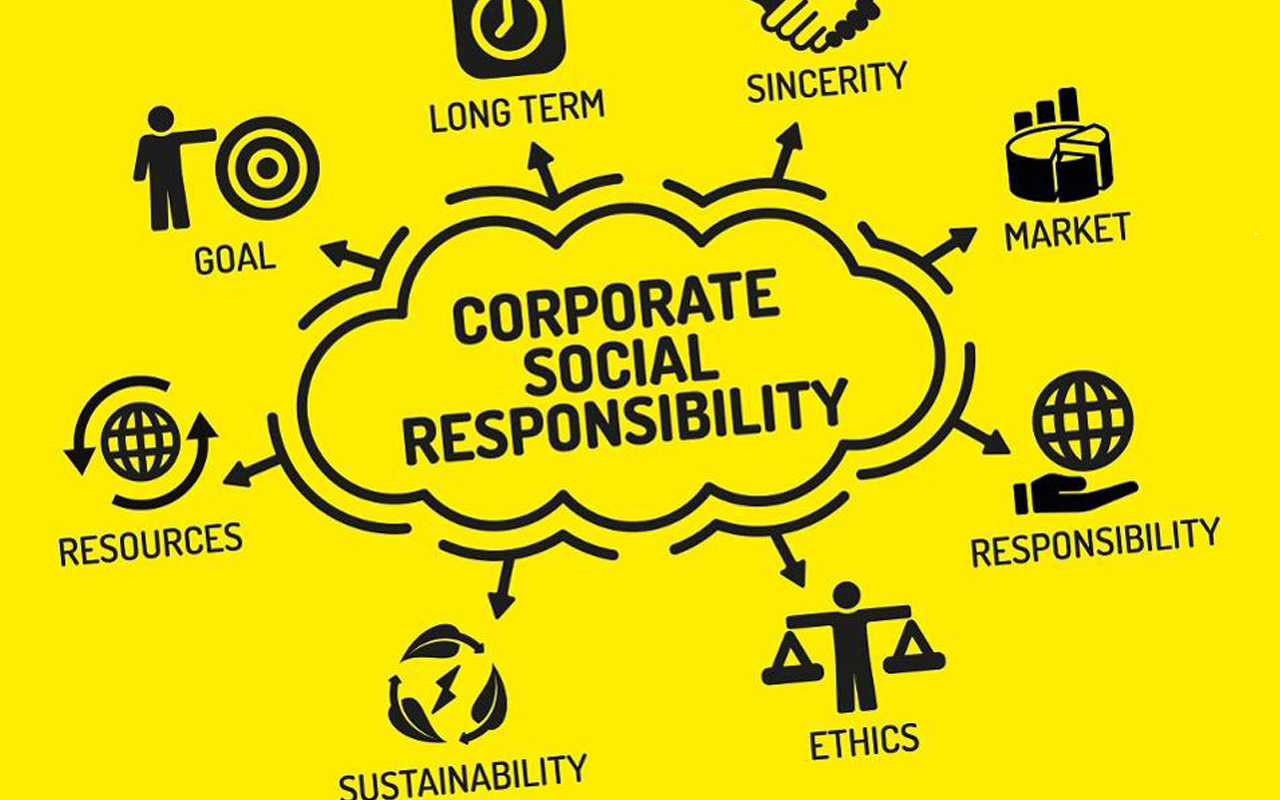 Corporate social responsibility and drafting the non-financial statement: legal and economic aspects