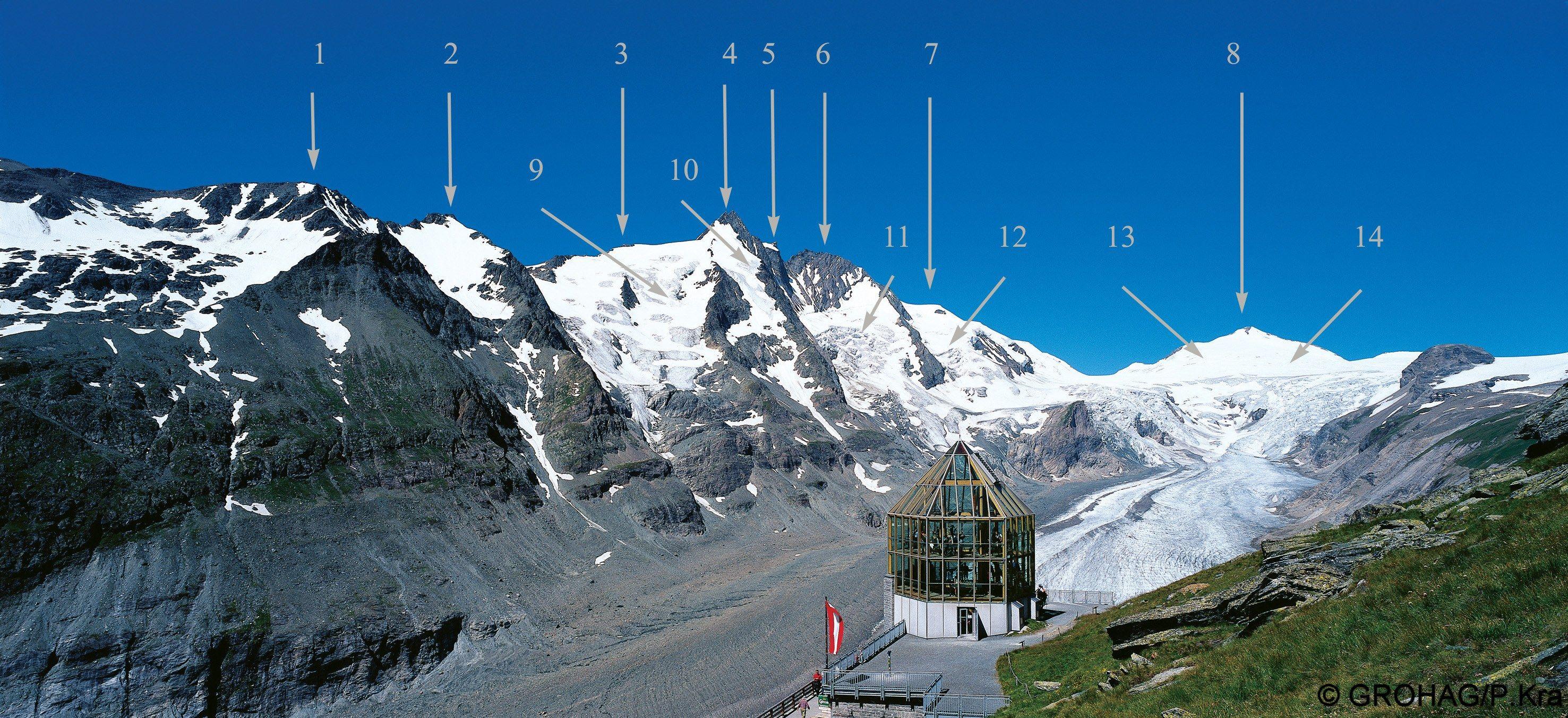 Großglockner Gipfelregion