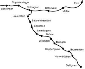 Der Streckenverlauf