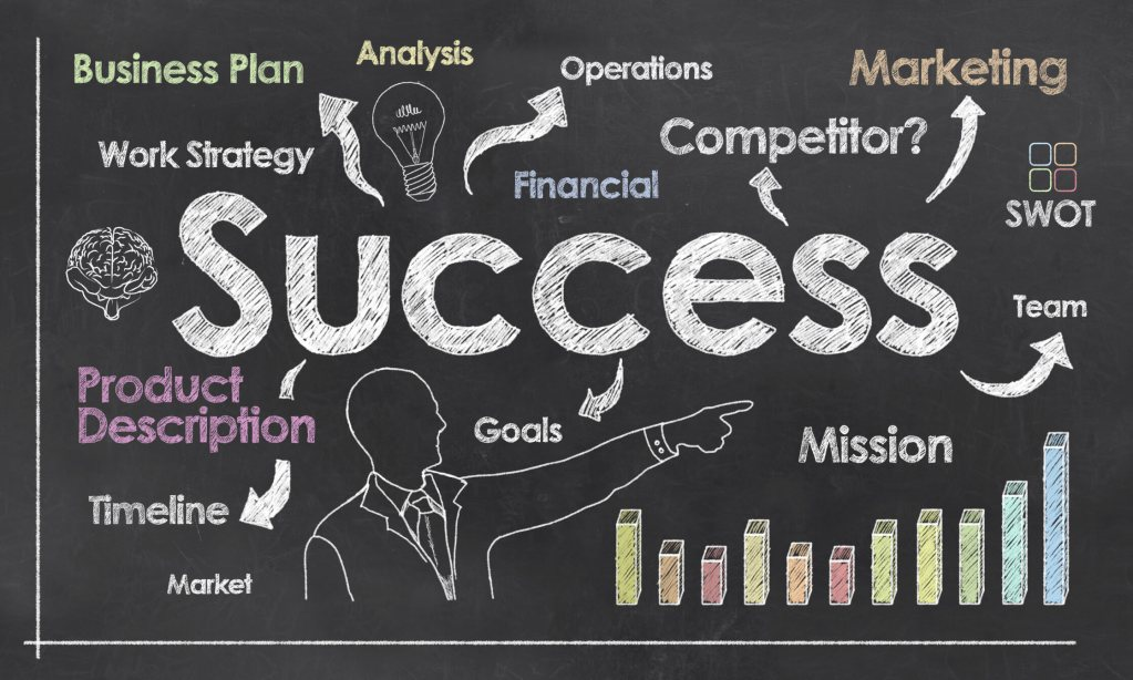 How To Success In Business In Hindi