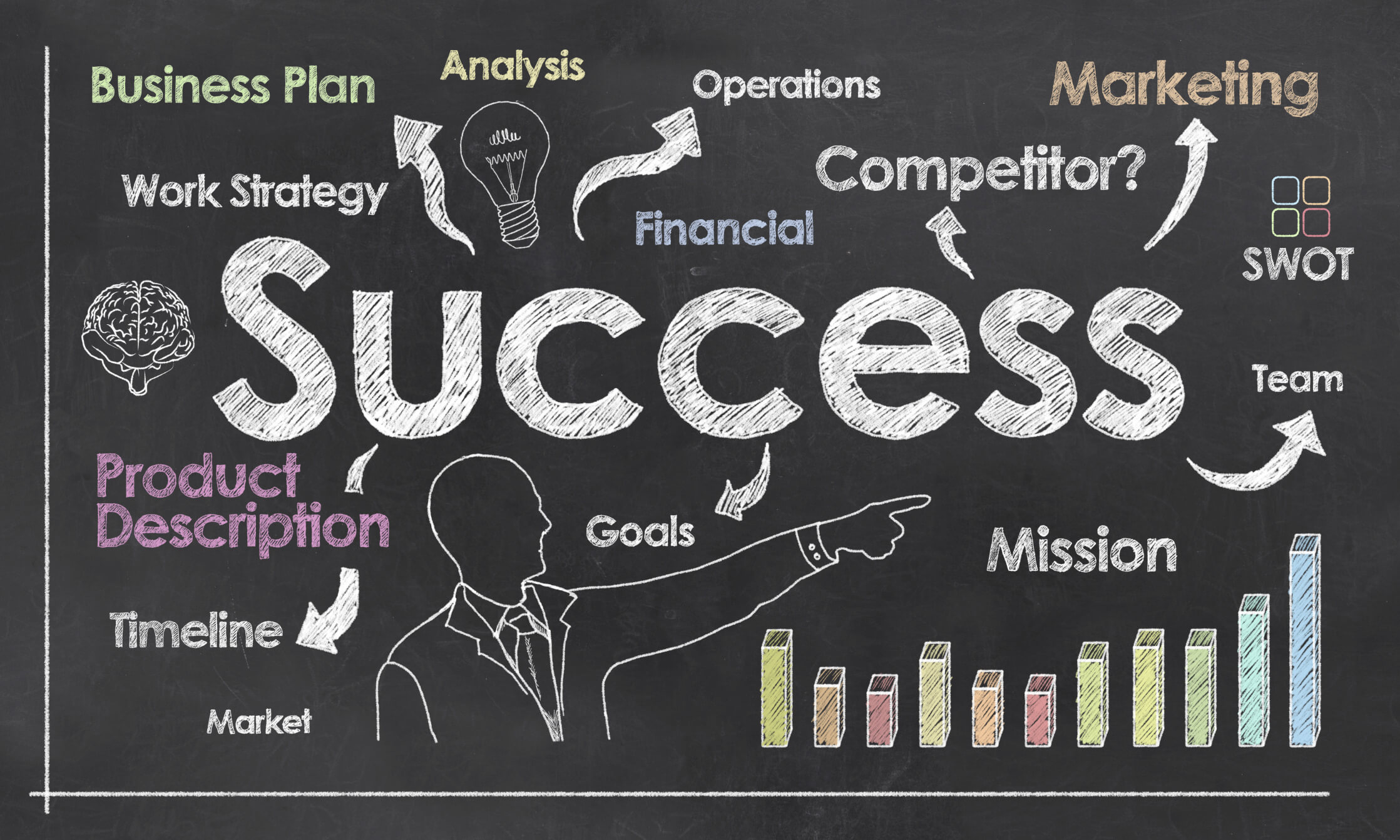 planning in business in hindi
