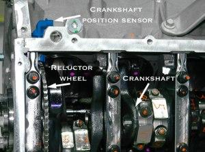 Crankshaft position sensor: how it works, symptoms, problems, testing