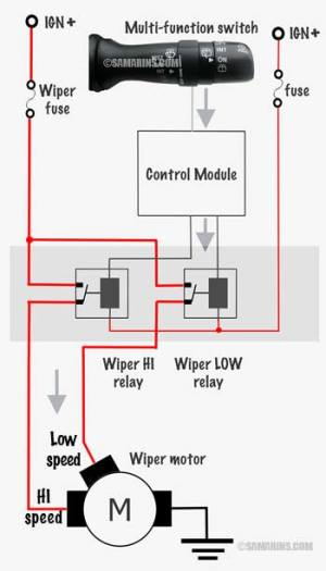 Wiper motor, linkage: how it works, symptoms, problems