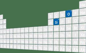SiO2 Periodic Table
