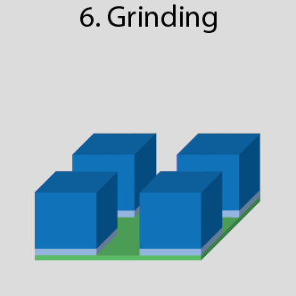 Dicing Before Grind-6