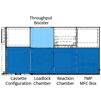Throughput Booster for DRIE System