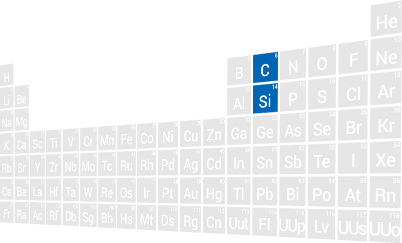Periodic Table (Silicon Carbide)