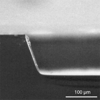 Profile Angle Control in silicon etching