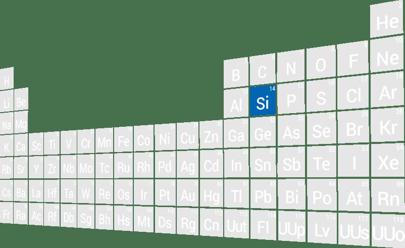 Periodic Table (Silicon)