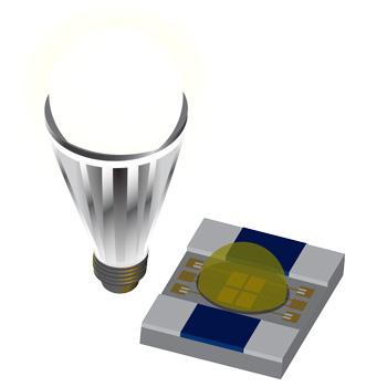 HB LED