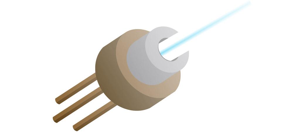 Laser Diode Markets