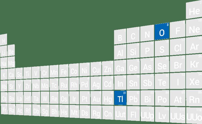 TiO2 in Periodic Table