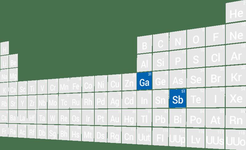 Gallium Antimondide (GaSb)