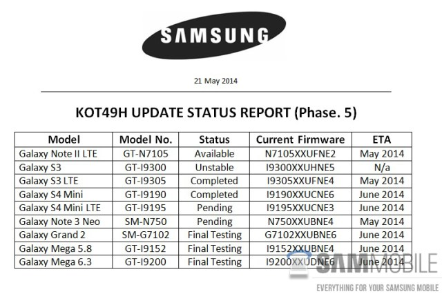 Samsung-KOT49H-UpdateReport