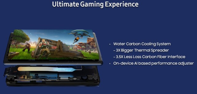 Image result for Samsung Galaxy Note 9 Water Carbon Cooling System