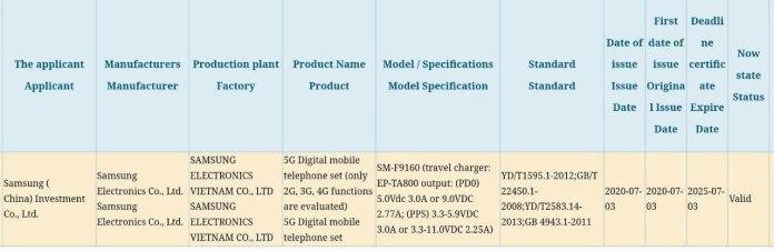 Samsung Galaxy Fold 2 (SM-F9160) 25W Fast Charger EP-TA800