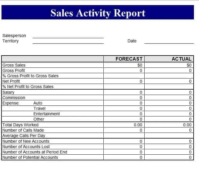 sales revenue report template