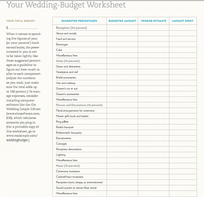Wedding Budget Planning Sheet Templates | Free Sample Templates