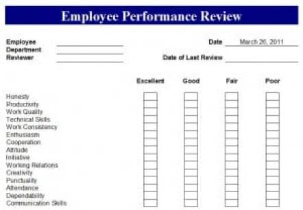 5 Employee Performance Review Form Templates – Performance Review Form Template