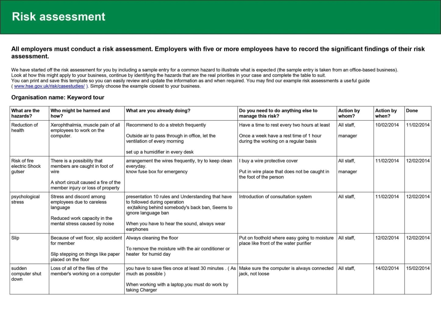 How To Conduct A Risk Assessment 9 Best Images Of Living