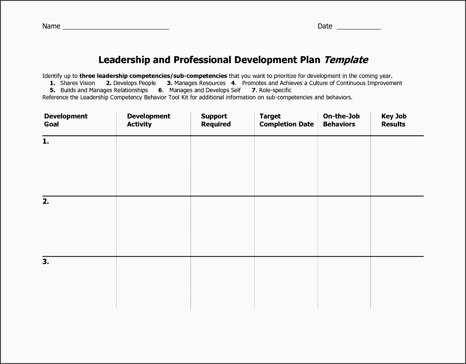 10 Free Career Planning Checklist Template