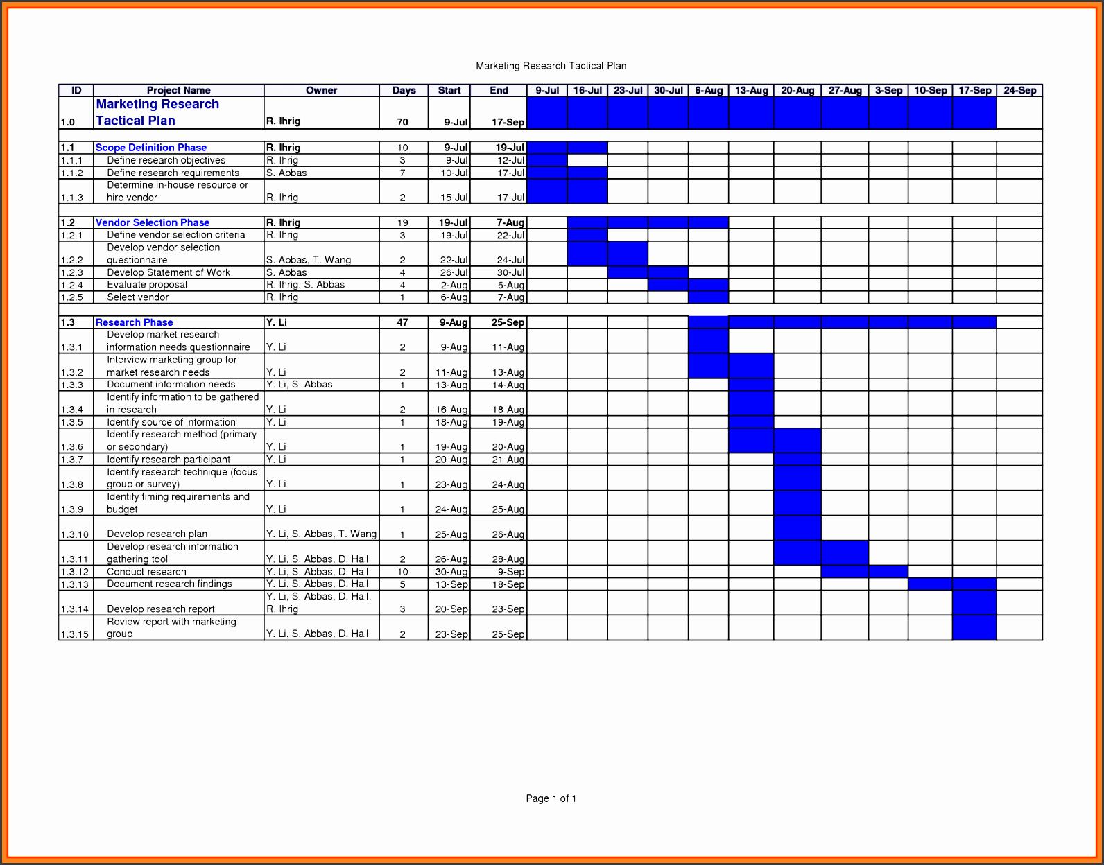 5 Job Action Plan Template