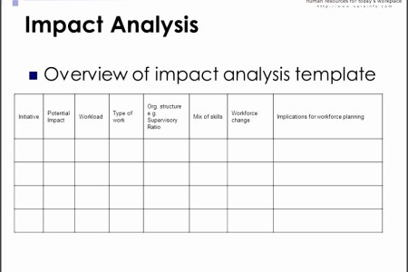 Free Templates 2018 » software change impact analysis template ...