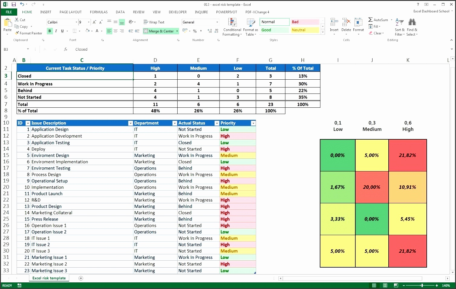 8 Project Prioritization Template