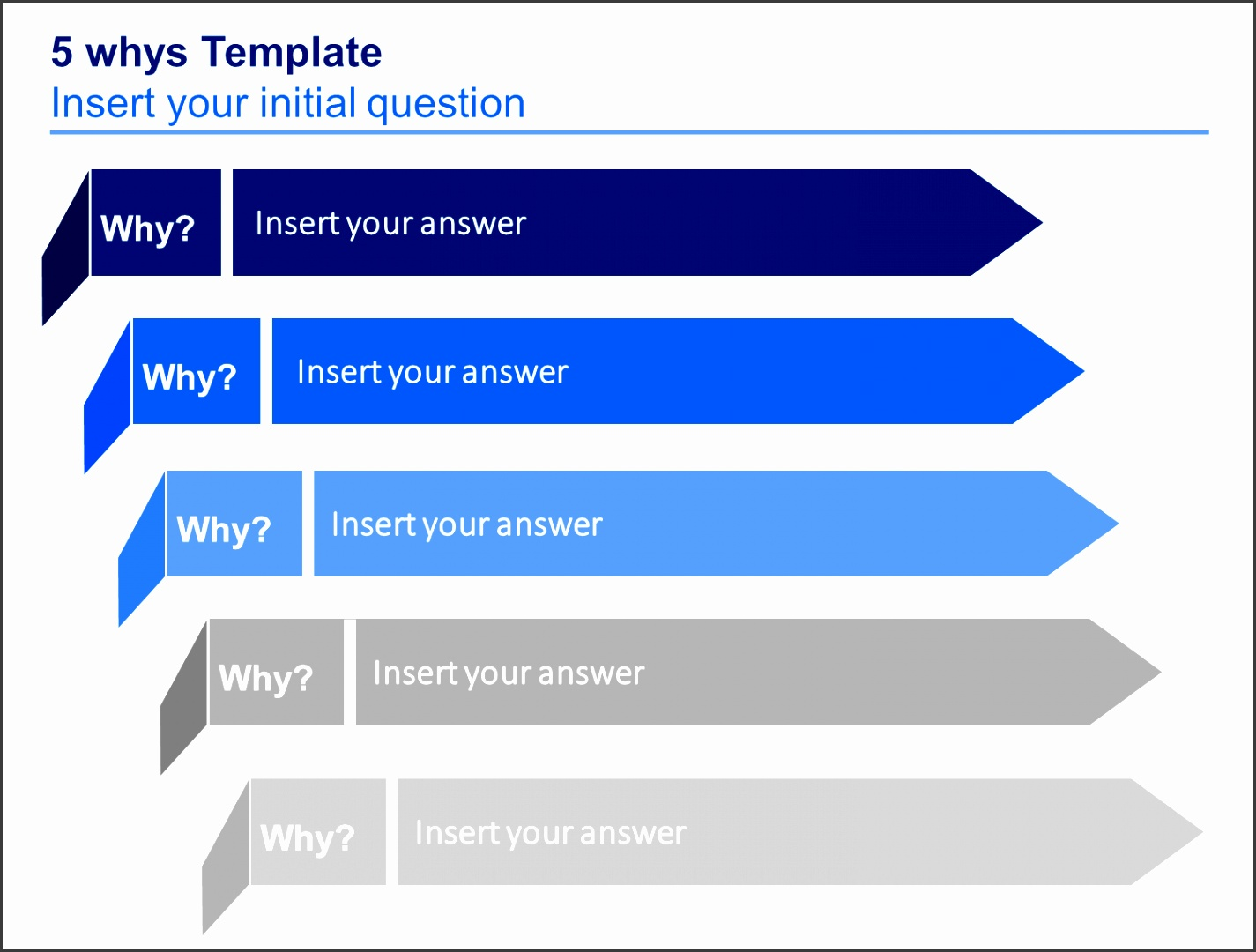 5 5 Whys Root Causeysis Template