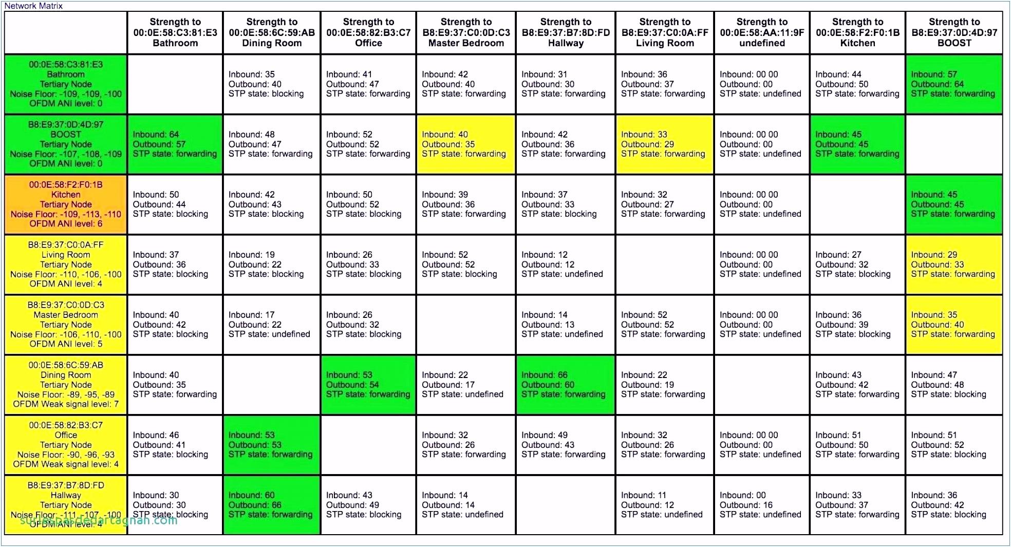 8 Lineatur 4 Klasse Vorlage