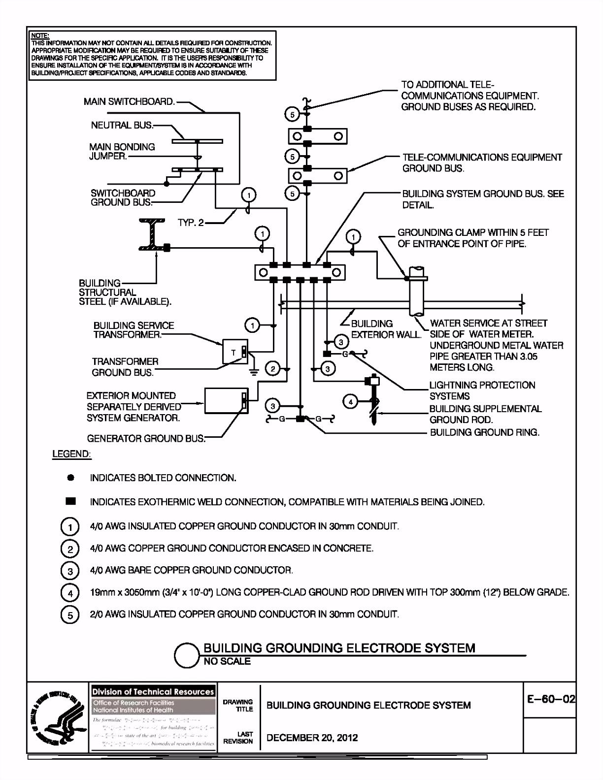 Architectural Design Worksheet Procedure Examples