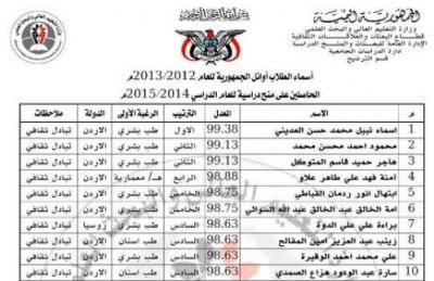 وزارةالتعليم العالي تنشر أسماء الطلاب المرشحين بمنح التبادل