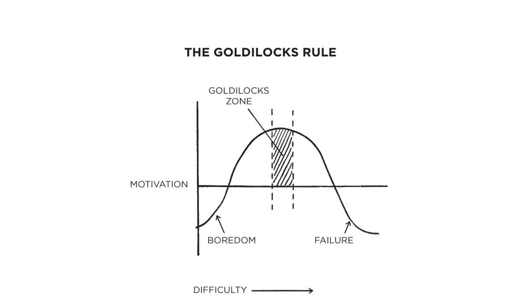 The Goldilocks Rule