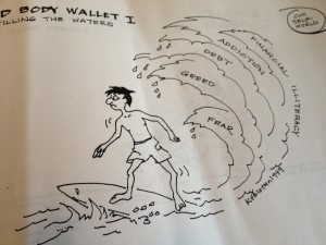 "I used to do a series of ""Mind, Body, Wallet Workshops"" to encourage people to think about money.  Sometimes money is a reflection of thought patterns that obscure reality.   Surfing is great but if your mind is ruled by these unobserved and uncontrolled waves it can lead to trouble. Keeping a money journal helps.(Drawings are by Ken Polotan)"