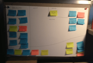 "I found the kanban idea so useful that I created one to use in the Writers Room.  I used the format used in the app ""Kanbanfor1"" that includes ""Things to Do"" ""Next""  ""Doing"" ""Waiting"" ""Done"" and a trashcan icon.  In the app if you try to put too many stickies in the ""Doing"" box it turns red because you can't be doing too many things at once.   It's made a big difference in organizing my time.  It really helps me to have physical reminders of what I am doing right now and what I have accomplished in a day."