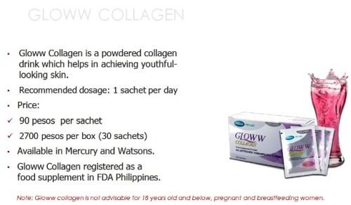 Gloww Collagen Health Supplement