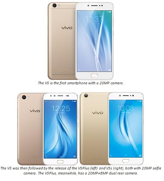 VIVO Philippines Smartphones