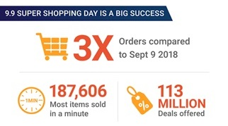 Shopee 9.9 Super Sale